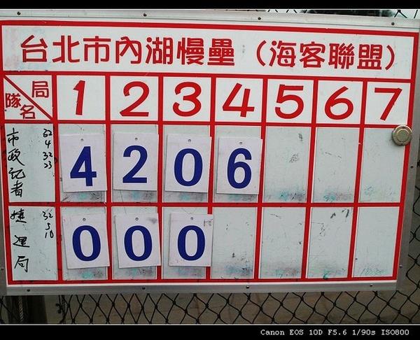 2007議16贏的漂亮阿!麥可們!.jpg