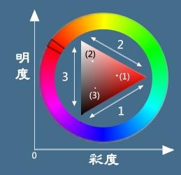 P13-0色環.jpg
