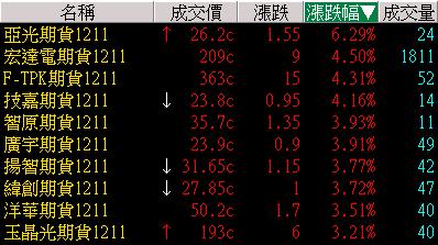 20121031_best_10