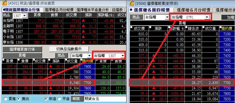20130627 OP價差