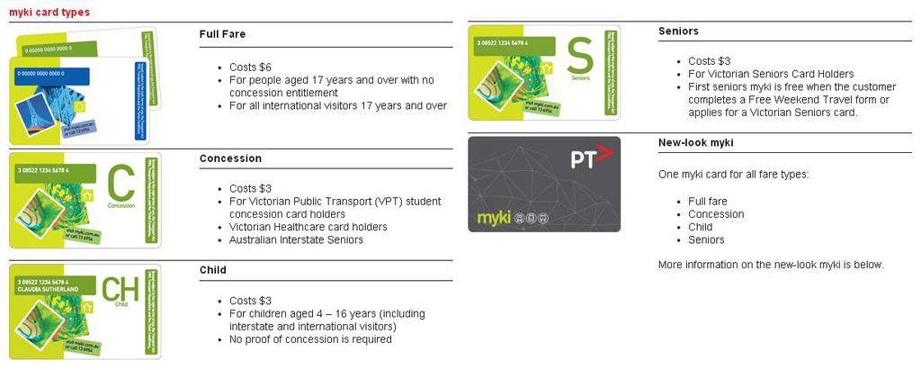 MYKI card type.JPG