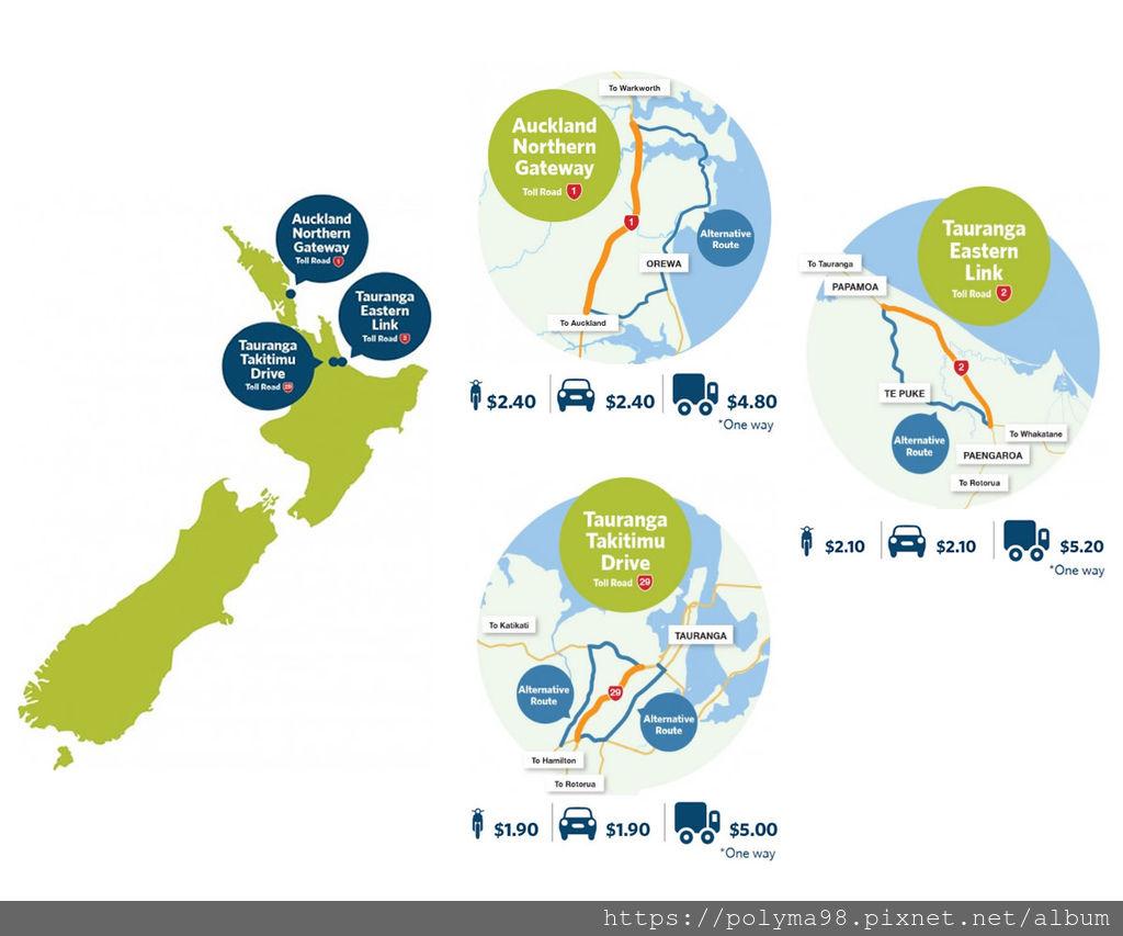 Toll road-NZ