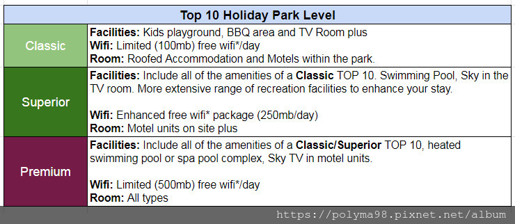 Top 10 Holiday Park Level.jpg