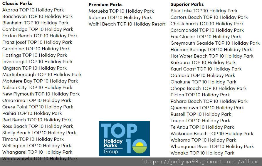Top 10 Holiday Park List.jpg