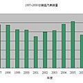 1997-2008.jpg