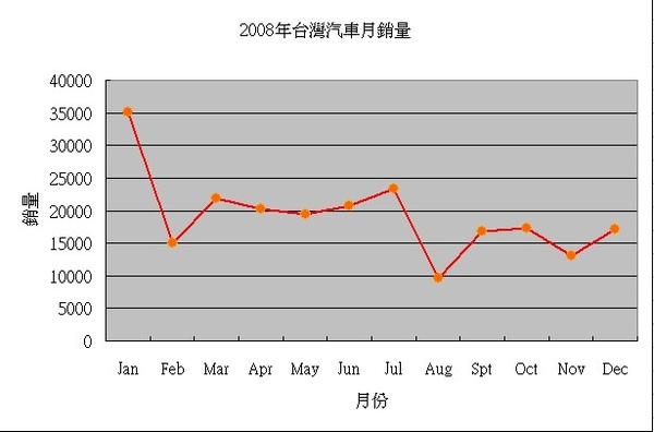 2008Autosale_taiwan.jpg