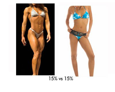 15-percent-body-fat-female1