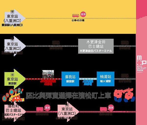 accessmap01_pc_副本.png