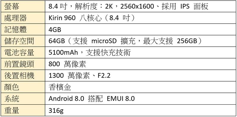 規格表800x600.jpg