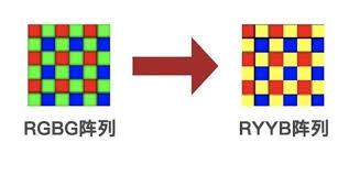 RYYB.jpg