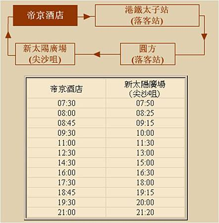 帝京酒店免費巴士.jpg