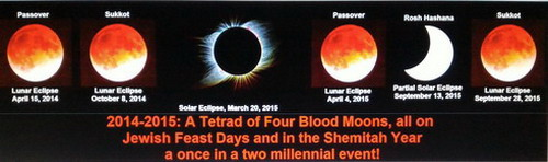 2014-2015Tetrad Blood Moons