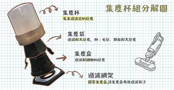 fac4耗材分解 finish new 3-01.jpg