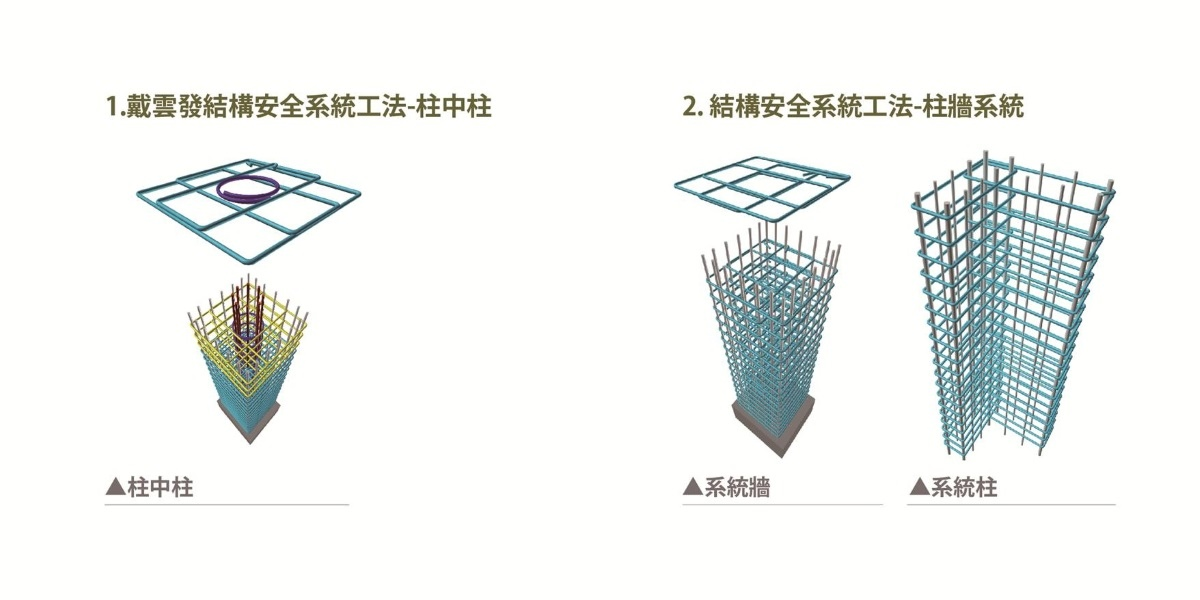 [竹北縣三]仁發富悅(大樓)20170326-02.jpg