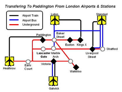 paddington_transfer.jpg