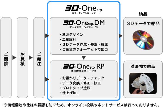 3d-onestp2.gif