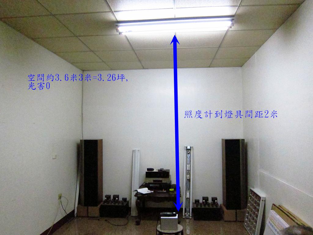 3.6x3m 測量高度65cm