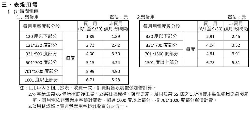簡要電價表_104_04_01