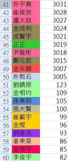 41-60.JPG