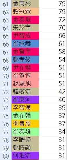 61-80.JPG