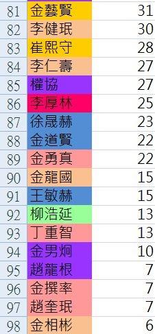 81-98.JPG