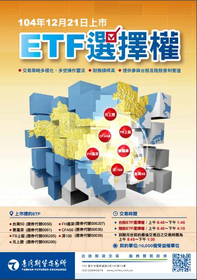 ETF選擇權圖