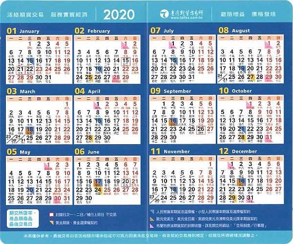 2020匯率商品類.jpg