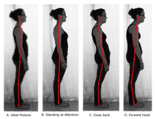 standing-postures