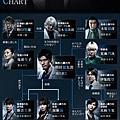 MDragon3_chart.jpg
