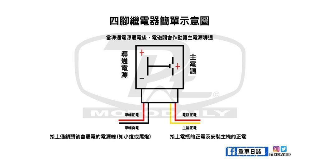 14_四腳繼電器簡單示意圖