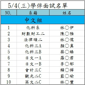(三)中文組.jpg