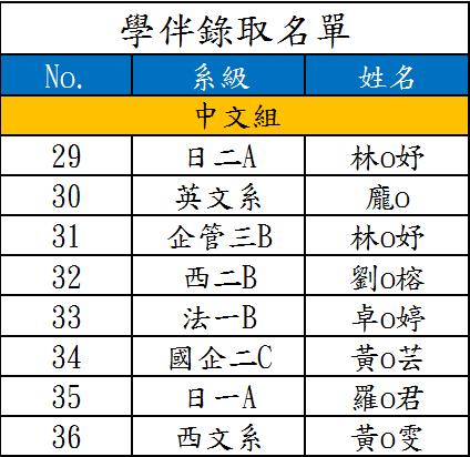 學伴中文組-2.PNG