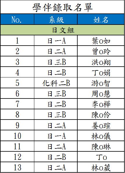 學伴日文組.PNG