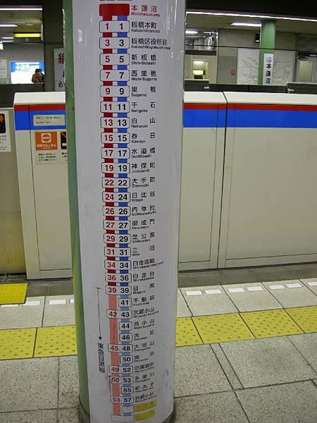 都營三田線
