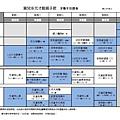 104年1.2月常態課表