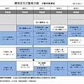 2015/3~4月最新常態課表