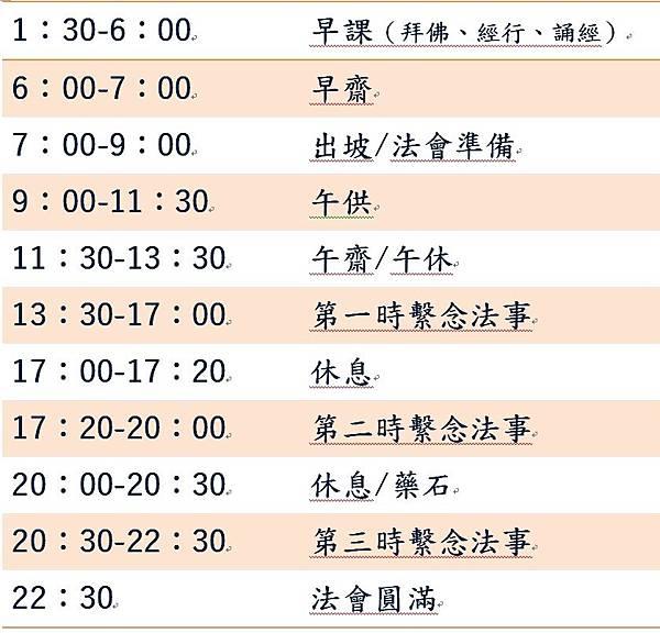 報名流程170620-2