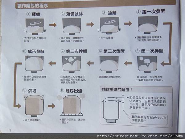 烘焙DIY.6.JPG