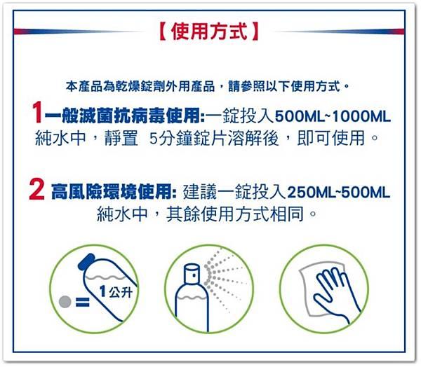 純萃生技-1B1PURES病毒盾10