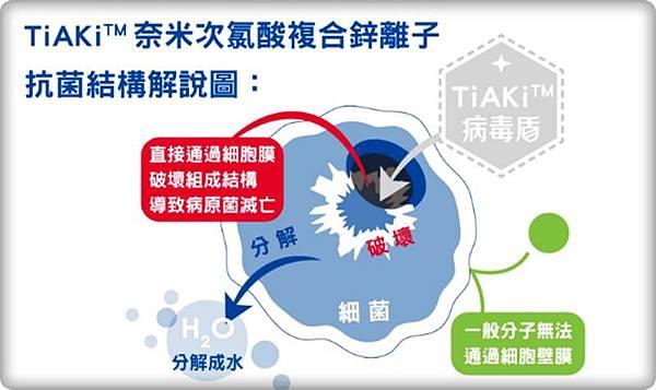 純萃生技-1B1PURES病毒盾3