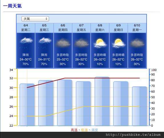 螢幕快照 2013-06-04 下午10.58.54