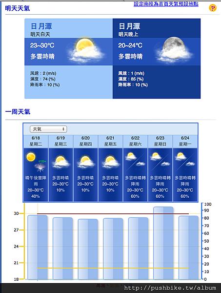螢幕快照 2013-06-18 下午10.27.06