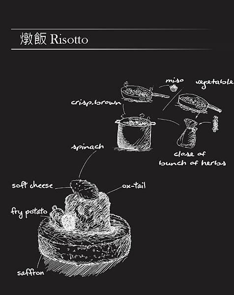 拼圖食庫Menu (risotto)(5).jpg