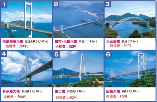 154f68283e3f67-6大橋1_png.png