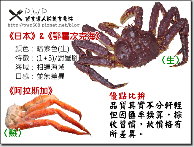 帝王蟹比較