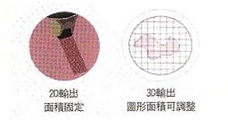 台中飛梭雷射|3D變頻飛梭雷射06