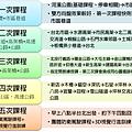 12+5閔教練課程.png