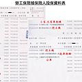 閔教練勞工保險資料