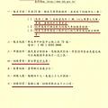 駕訓班汽車教練高階證照 訓練所_190212_0010.jpg