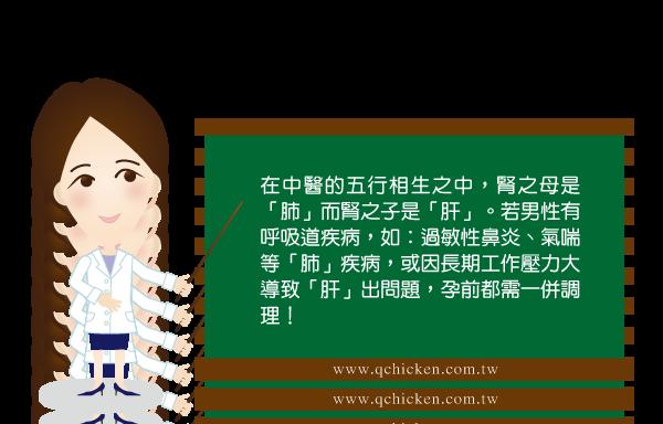 養「精」蓄銳,男人的孕前調理!-03.png